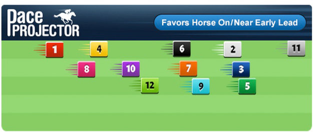 TimeformUS Pace Projector. Image provided by TimeformUS.