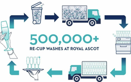 Helping the planet: Royal Ascot steps up in the drive for sustainability