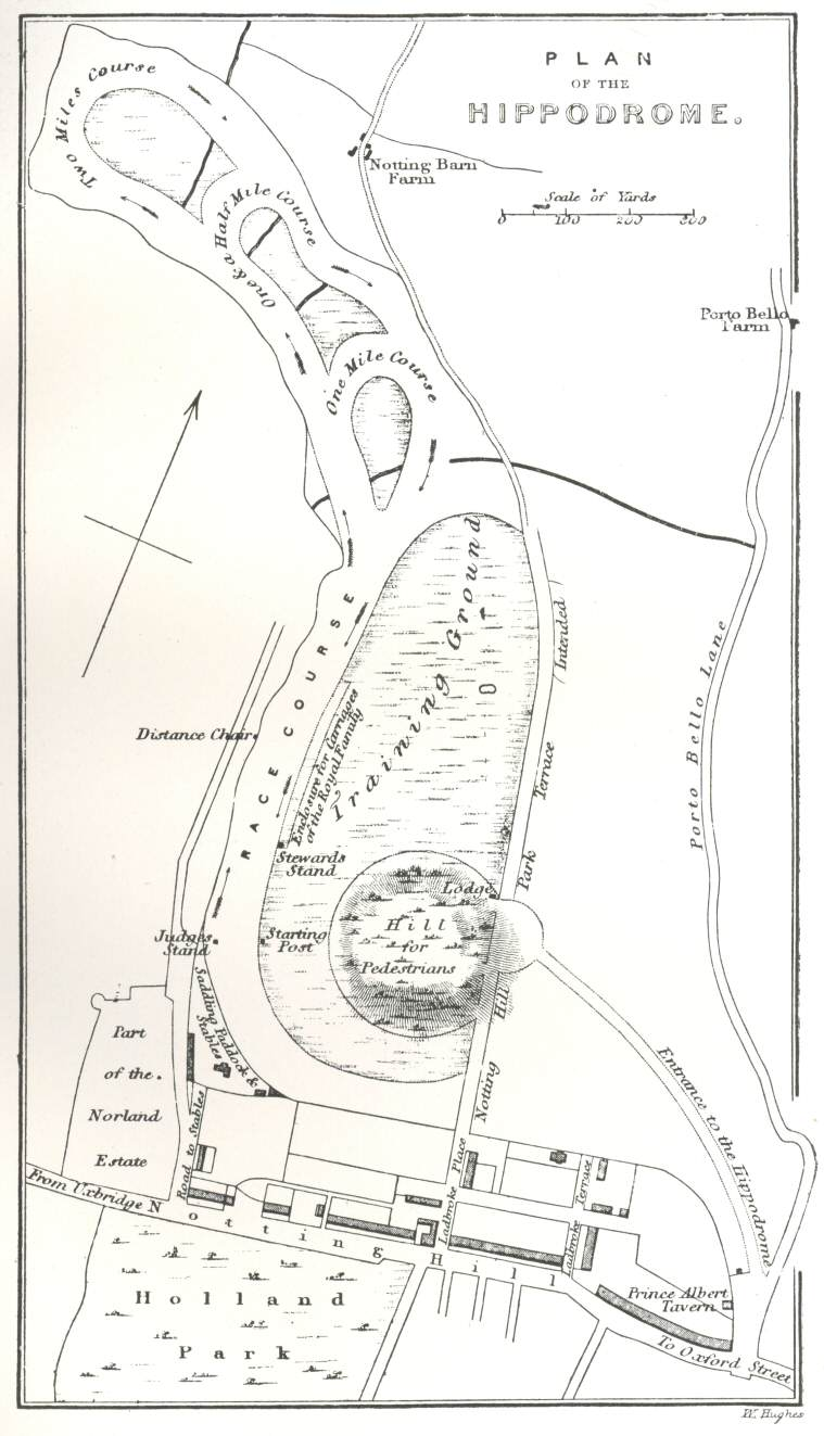 For its 'grandstand', the Kensington Hippodrome relied on its existing hill at the centre of the course. Image: W. Wroth's Cremorne and the Later London Gardens (1907)